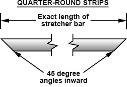Quarter-Round Cuts Graphic